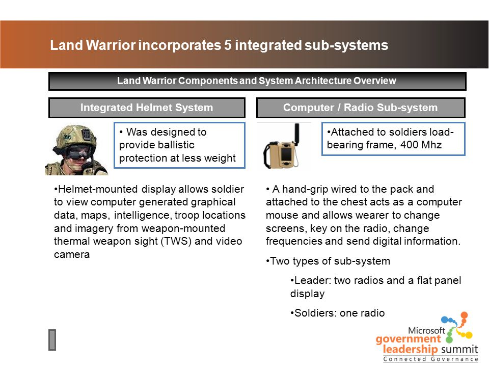 Land Warrior incorporates 5 integrated sub-systems Land Warrior Components and System Architecture Overview Integrated Helmet System Was designed to provide ballistic protection at less weight Helmet-mounted display allows soldier to view computer generated graphical data, maps, intelligence, troop locations and imagery from weapon-mounted thermal weapon sight (TWS) and video camera Computer / Radio Sub-system Attached to soldiers load- bearing frame, 400 Mhz A hand-grip wired to the pack and attached to the chest acts as a computer mouse and allows wearer to change screens, key on the radio, change frequencies and send digital information.
