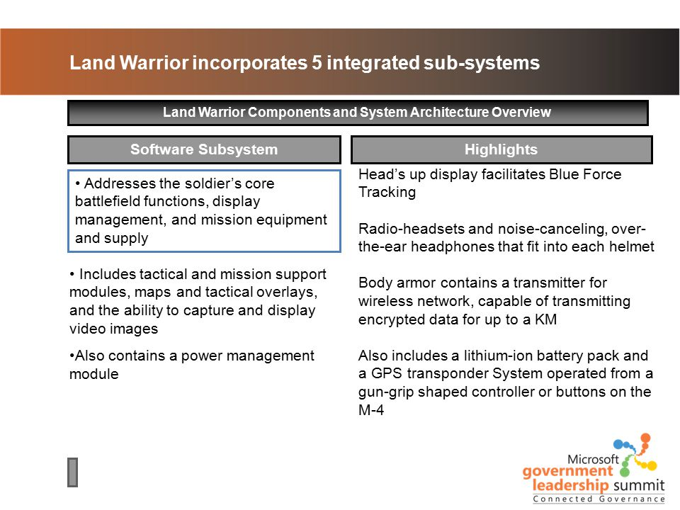 Land Warrior incorporates 5 integrated sub-systems Land Warrior Components and System Architecture Overview Software Subsystem Addresses the soldier's core battlefield functions, display management, and mission equipment and supply Includes tactical and mission support modules, maps and tactical overlays, and the ability to capture and display video images Also contains a power management module Highlights Head's up display facilitates Blue Force Tracking Radio-headsets and noise-canceling, over- the-ear headphones that fit into each helmet Body armor contains a transmitter for wireless network, capable of transmitting encrypted data for up to a KM Also includes a lithium-ion battery pack and a GPS transponder System operated from a gun-grip shaped controller or buttons on the M-4