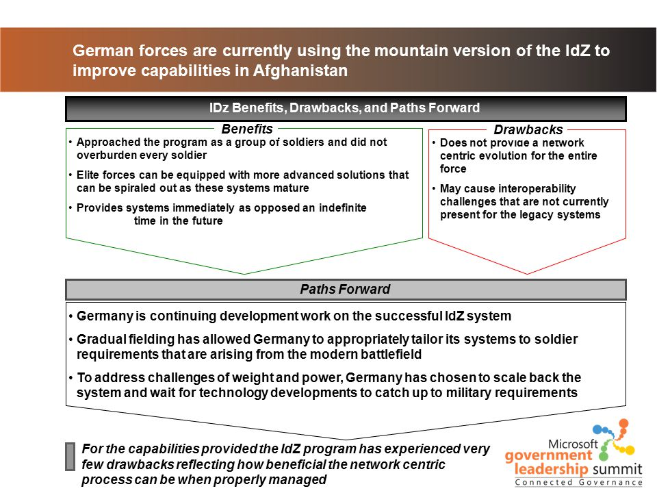 German forces are currently using the mountain version of the IdZ to improve capabilities in Afghanistan Does not provide a networkcentric evolution for the entireforce May cause interoperabilitychallenges that are not currentlypresent for the legacy systems Drawbacks Approached the program as a group of soldiers and did notoverburden every soldier Elite forces can be equipped with more advanced solutions thatcan be spiraled out as these systems mature Provides systems immediately as opposed an indefinite time in the future Benefits IDz Benefits, Drawbacks, and Paths Forward For the capabilities provided the IdZ program has experienced very few drawbacks reflecting how beneficial the network centric process can be when properly managed Paths Forward Germany is continuing development work on the successful IdZ system Gradual fielding has allowed Germany to appropriately tailor its systems to soldierrequirements that are arising from the modern battlefield To address challenges of weight and power, Germany has chosen to scale back thesystem and wait for technology developments to catch up to military requirements
