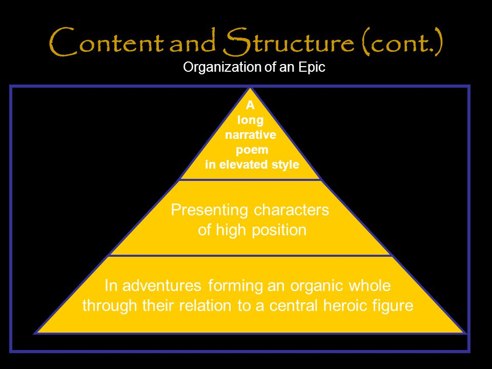 Content and Structure (cont.) Organization of an Epic A long narrative poem in elevated style Presenting characters of high position In adventures for