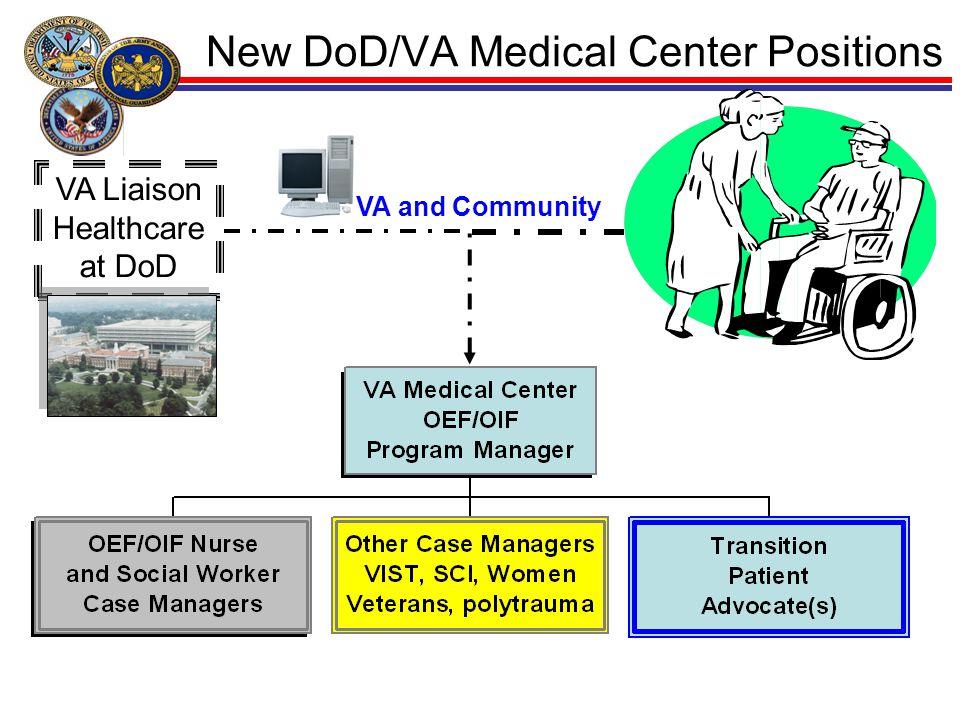7 New DoD/VA Medical Center Positions VA Liaison Healthcare at DoD VA and Community