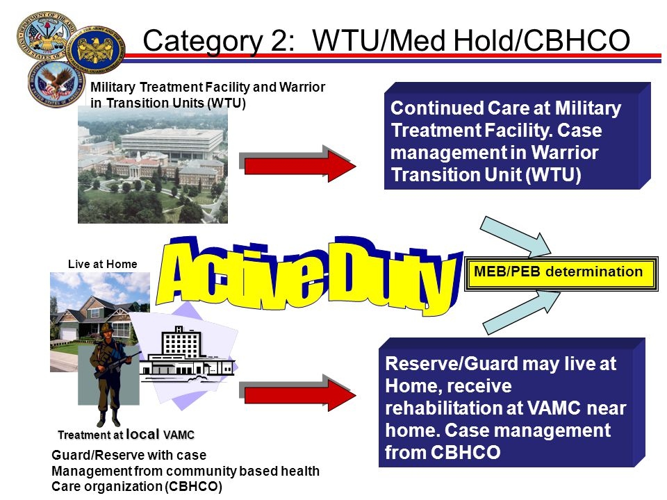 8 Category 2: WTU/Med Hold/CBHCO Continued Care at Military Treatment Facility. Case management in Warrior Transition Unit (WTU) Reserve/Guard may liv