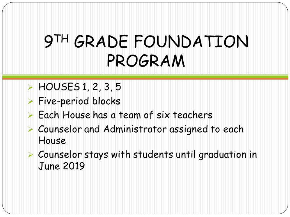 9 TH GRADE FOUNDATION PROGRAM REQUIRED COURSES English 9/ Co-Taught English/ 9 Intensified World History/ Co-Taught World History Intensified/ AP World History Biology/ Co-Taught Biology/Intensified Biology Immersion Biology, Intensified Technology Mathematics