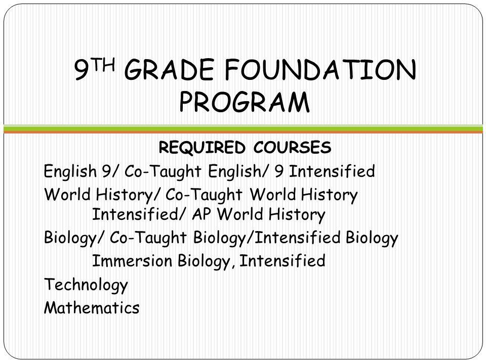 9 TH GRADE FOUNDATION PROGRAM MATH OPTIONS  Algebra I  Algebra I (2 period Block)  Geometry  Intensified Geometry  Algebra II  Intensified Algebra II
