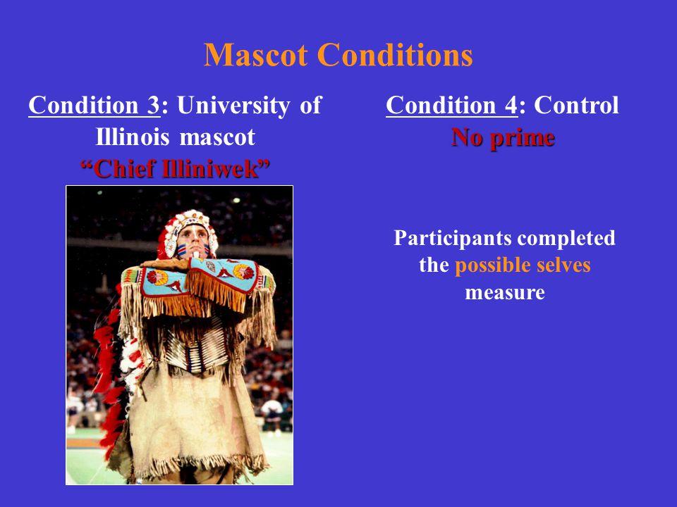 """Mascot Conditions No prime Condition 4: Control No prime """"Chief Illiniwek"""" Condition 3: University of Illinois mascot """"Chief Illiniwek"""" Participants c"""