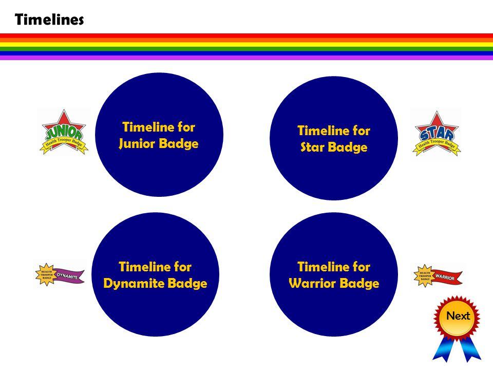 Timelines Timeline for Junior Badge Timeline for Star Badge Timeline for Dynamite Badge Next Timeline for Warrior Badge