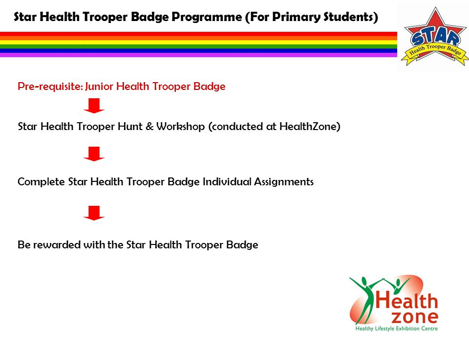 Star Health Trooper Badge Programme (For Primary Students) Star Health Trooper Hunt & Workshop (conducted at HealthZone) Complete Star Health Trooper Badge Individual Assignments Be rewarded with the Star Health Trooper Badge Pre-requisite: Junior Health Trooper Badge