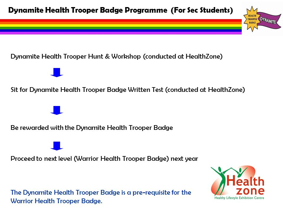 Dynamite Health Trooper Badge Programme (For Sec Students) Dynamite Health Trooper Hunt & Workshop (conducted at HealthZone) Sit for Dynamite Health Trooper Badge Written Test (conducted at HealthZone) Be rewarded with the Dynamite Health Trooper Badge Proceed to next level (Warrior Health Trooper Badge) next year The Dynamite Health Trooper Badge is a pre-requisite for the Warrior Health Trooper Badge.