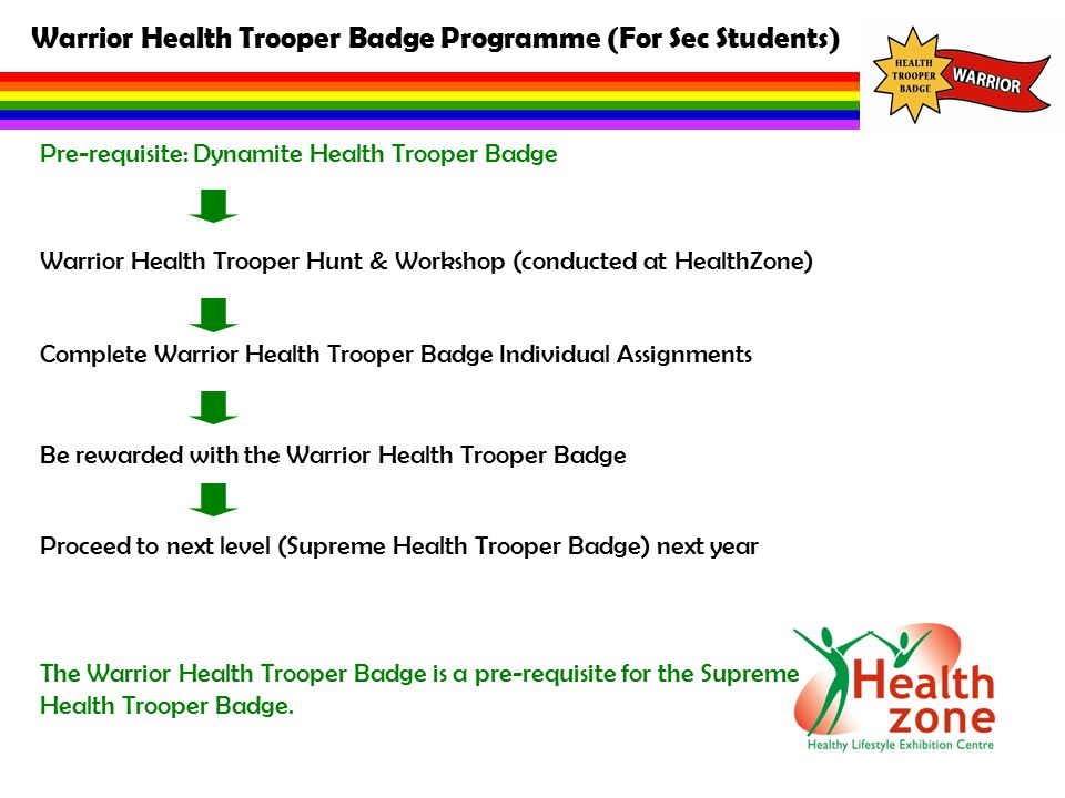 Warrior Health Trooper Badge Programme (For Sec Students) Complete Warrior Health Trooper Badge Individual Assignments Be rewarded with the Warrior He