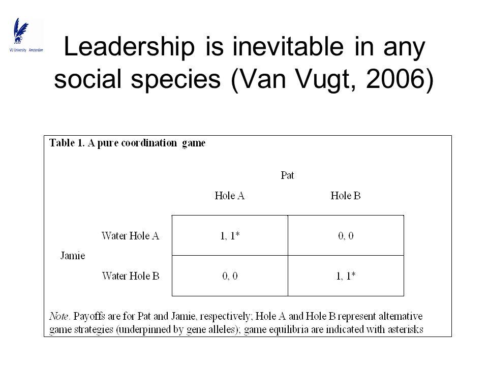 Leadership is inevitable in any social species (Van Vugt, 2006)
