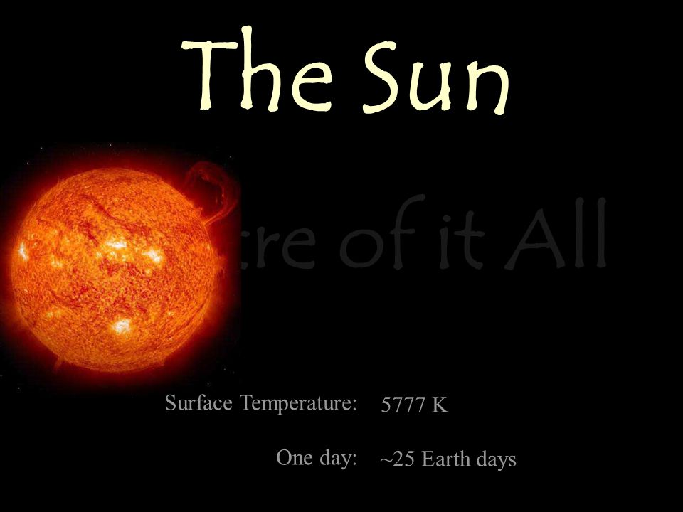 The Sun Centre of it All The Sun Surface Temperature: One day: 5777 K ~25 Earth days