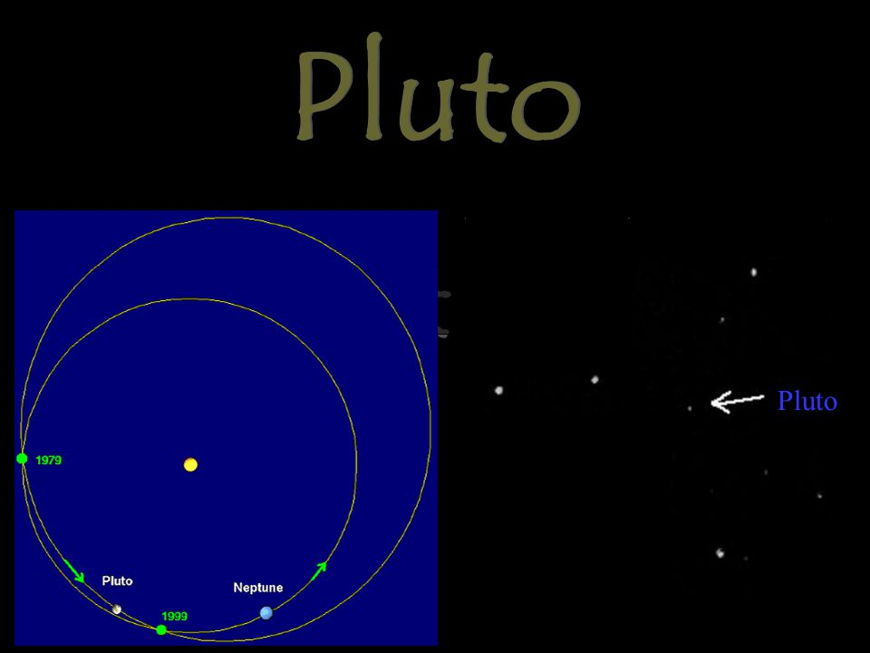 The Most Debated Pluto The Most Debated Pluto