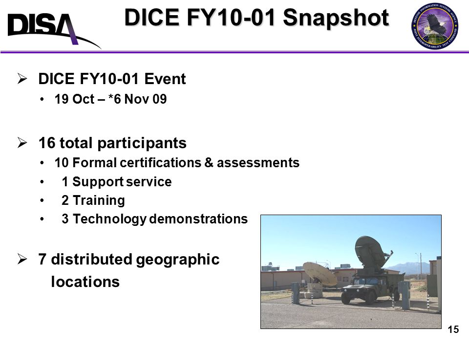 15 DICE FY10-01 Snapshot  DICE FY10-01 Event 19 Oct – *6 Nov 09  16 total participants 10 Formal certifications & assessments 1 Support service 2 Training 3 Technology demonstrations  7 distributed geographic locations