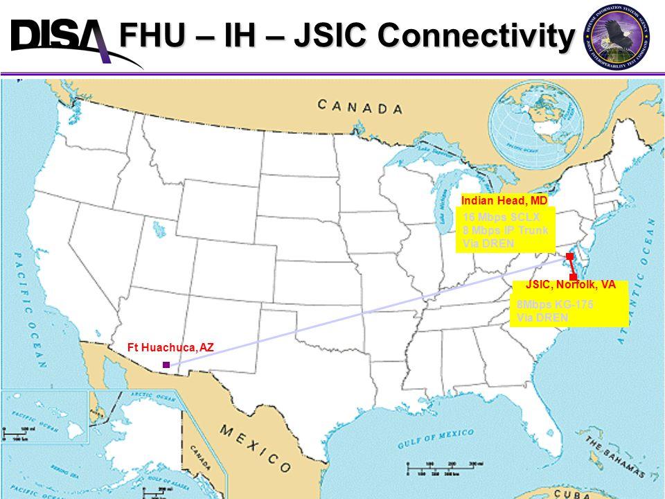 19 FHU – IH – JSIC Connectivity Ft Huachuca, AZ Indian Head, MD 16 Mbps SCLX 8 Mbps IP Trunk Via DREN 8Mbps KG-175 Via DREN JSIC, Norfolk, VA