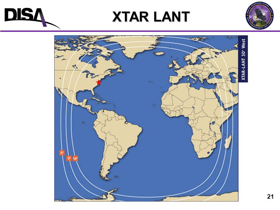 21 XTAR LANT