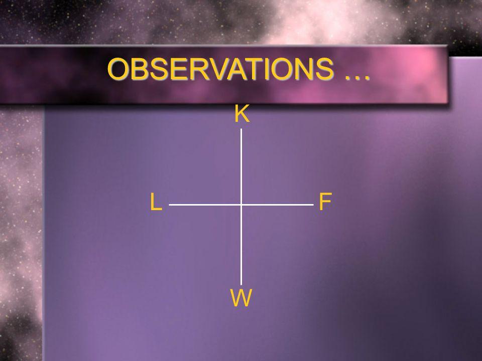 OBSERVATIONS … K F W L
