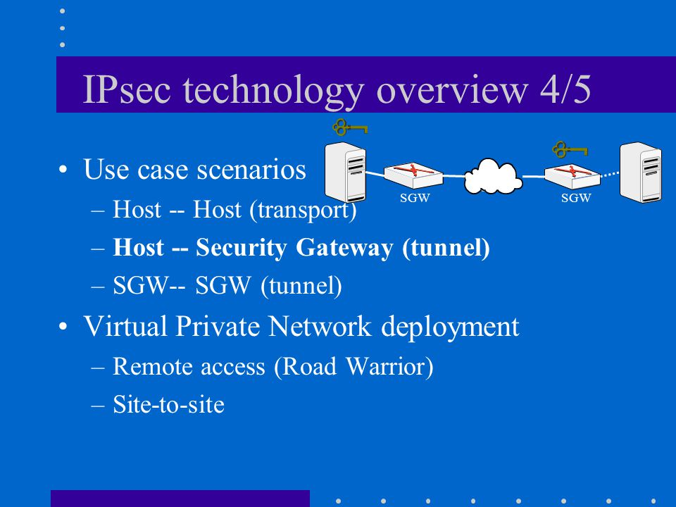 IPsec technology overview 4/5 Use case scenarios –Host -- Host (transport) –Host -- Security Gateway (tunnel) –SGW-- SGW (tunnel) Virtual Private Network deployment –Remote access (Road Warrior) –Site-to-site SGW