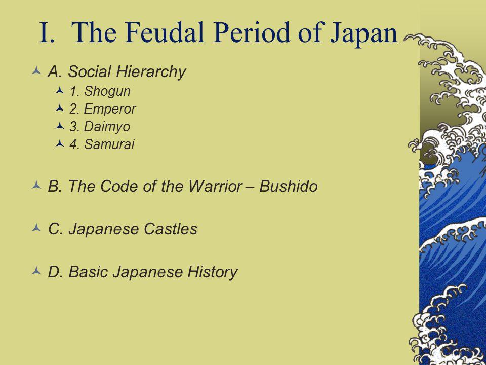 Feudalism & Early History #3
