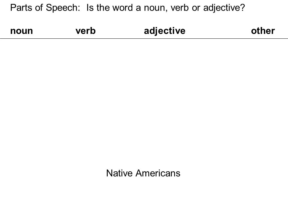 Parts of Speech: Is the word a noun, verb or adjective? noun verb adjective other Native Americans
