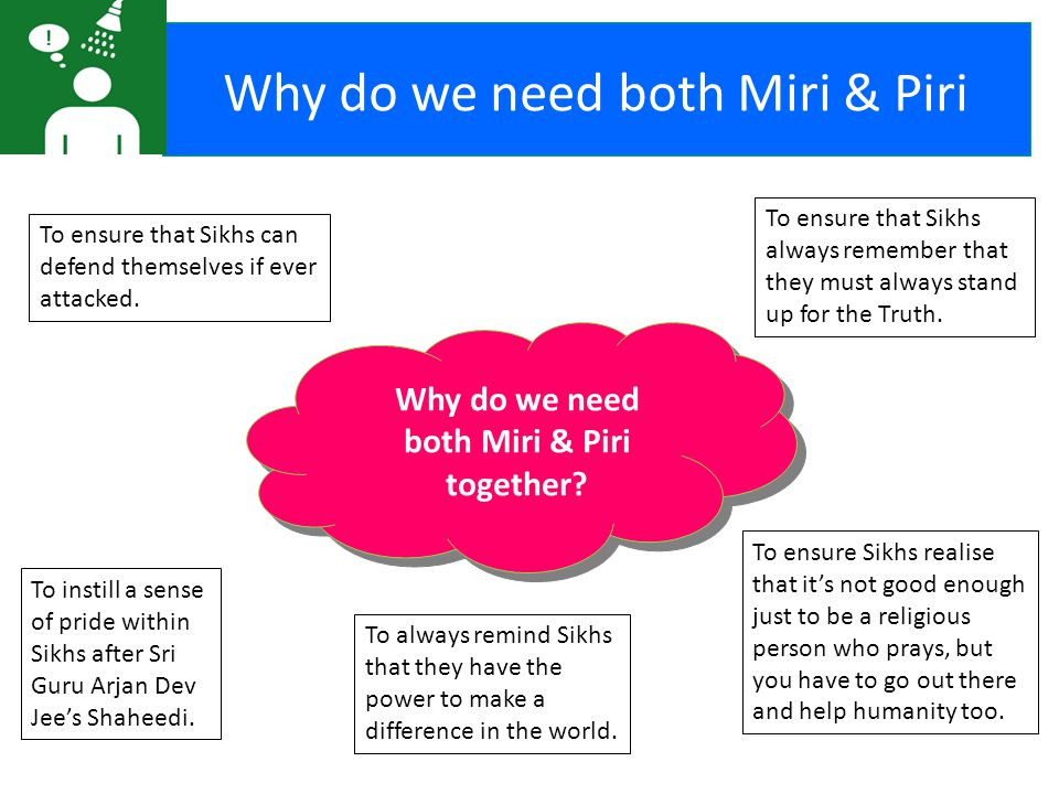 Why do we need both Miri & Piri Why do we need both Miri & Piri together.