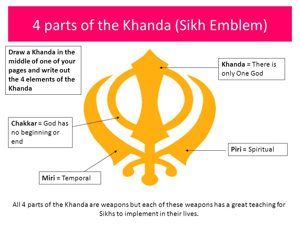 4 parts of the Khanda (Sikh Emblem) Miri = Temporal Piri = Spiritual Chakkar = God has no beginning or end Khanda = There is only One God All 4 parts of the Khanda are weapons but each of these weapons has a great teaching for Sikhs to implement in their lives.