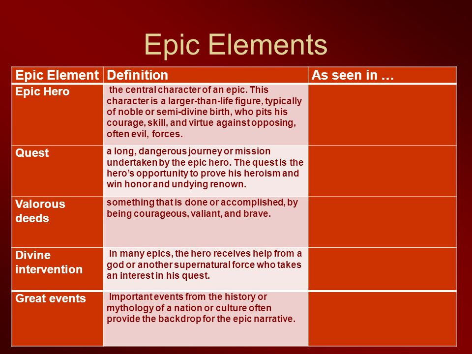 Epic Elements Epic ElementDefinitionAs seen in … Epic Hero the central character of an epic. This character is a larger-than-life figure, typically of