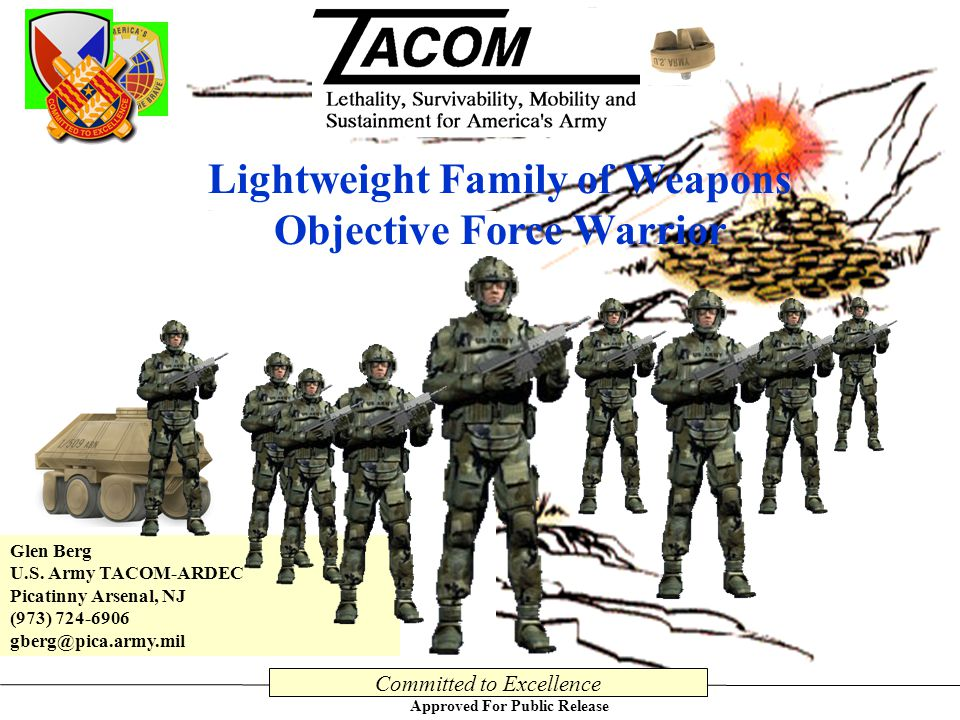 Glen Berg U.S. Army TACOM-ARDEC Picatinny Arsenal, NJ (973) 724-6906 gberg@pica.army.mil Lightweight Family of Weapons Objective Force Warrior Approve