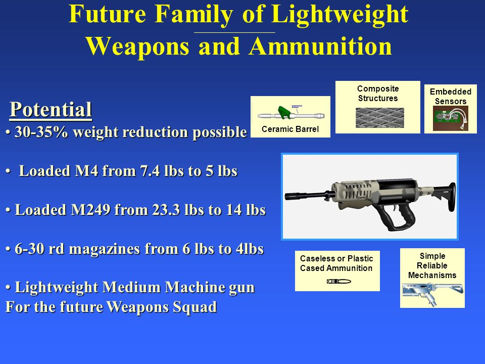 Potential Potential 30-35% weight reduction possible 30-35% weight reduction possible Loaded M4 from 7.4 lbs to 5 lbs Loaded M4 from 7.4 lbs to 5 lbs Loaded M249 from 23.3 lbs to 14 lbs Loaded M249 from 23.3 lbs to 14 lbs 6-30 rd magazines from 6 lbs to 4lbs 6-30 rd magazines from 6 lbs to 4lbs Lightweight Medium Machine gun Lightweight Medium Machine gun For the future Weapons Squad Future Family of Lightweight Weapons and Ammunition Caseless or Plastic Cased Ammunition Composite Structures Simple Reliable Mechanisms Embedded Sensors Ceramic Barrel