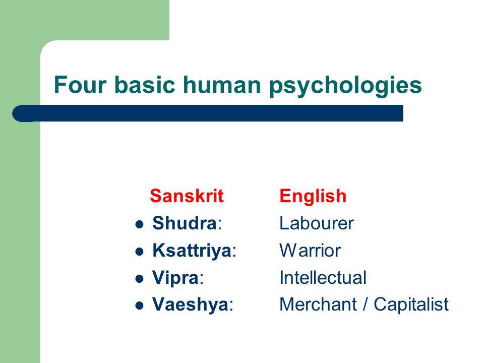 Four basic human psychologies SanskritEnglish Shudra: Labourer Ksattriya: Warrior Vipra: Intellectual Vaeshya: Merchant / Capitalist