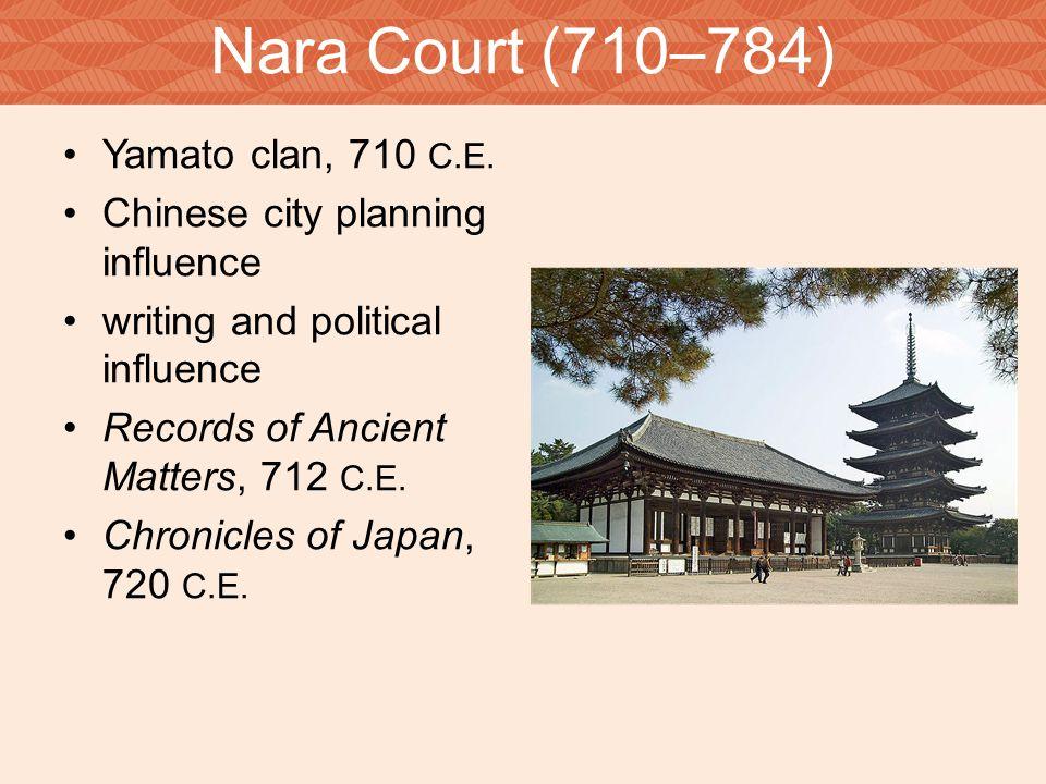 Religion Shinto, Way of the Gods Buddhism Confucianism