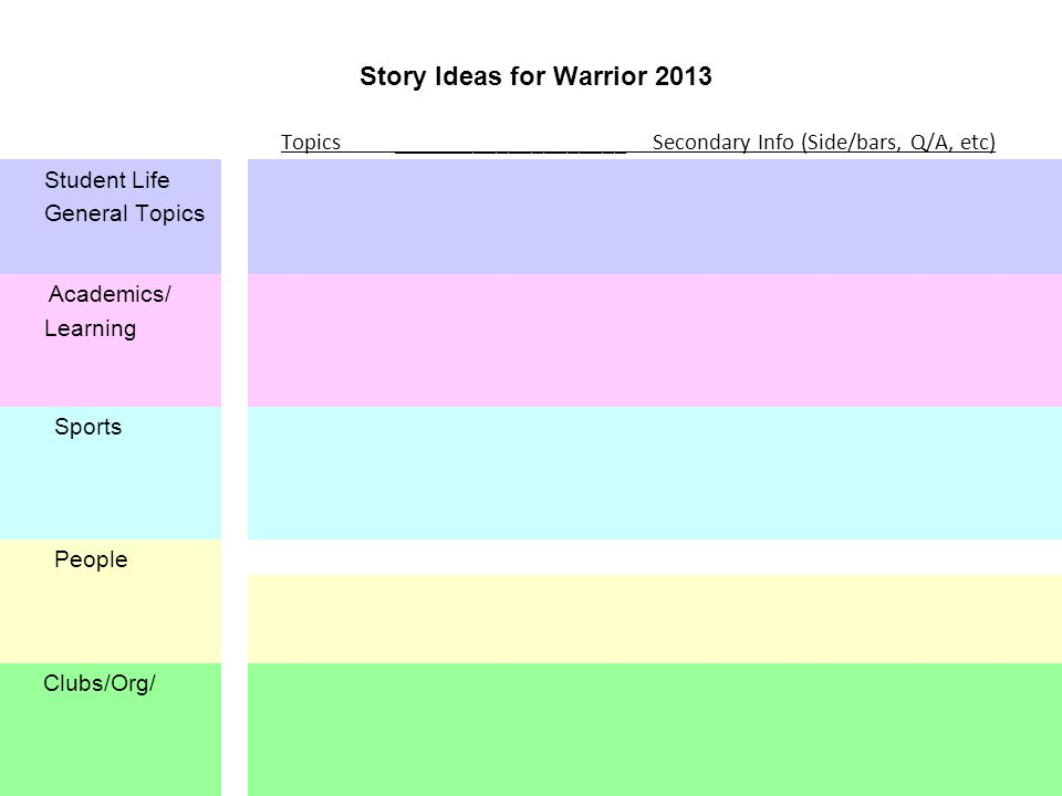 Story Ideas for Warrior 2013 Topics ____________________ Secondary Info (Side/bars, Q/A, etc) Student Life General Topics Academics/ Learning Sports People Clubs/Org/