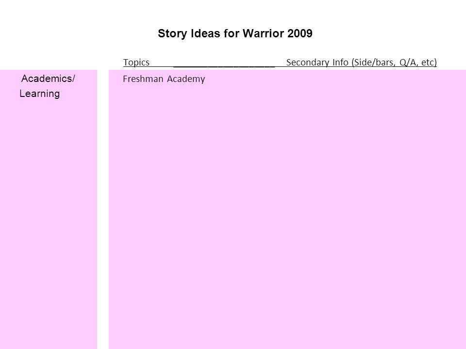Story Ideas for Warrior 2009 Topics ____________________ Secondary Info (Side/bars, Q/A, etc) Academics/ Learning Freshman Academy