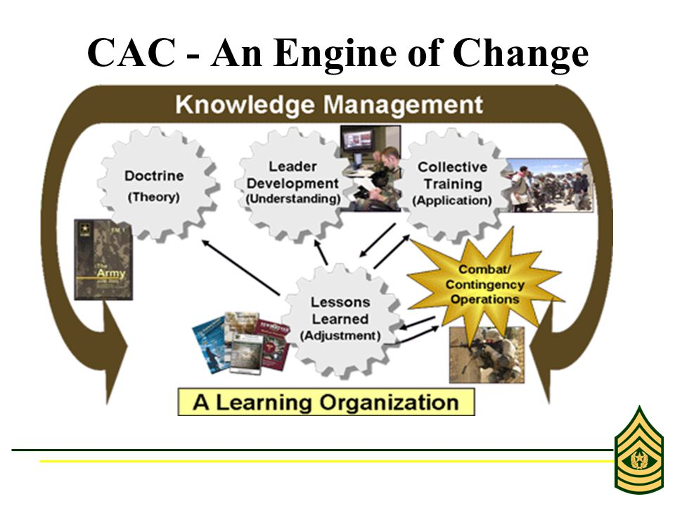 CAC - An Engine of Change
