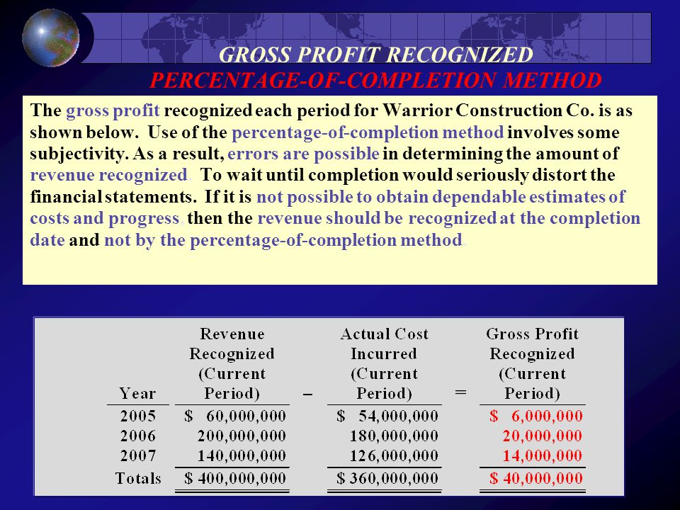 The gross profit recognized each period for Warrior Construction Co. is as shown below. Use of the percentage-of-completion method involves some subje