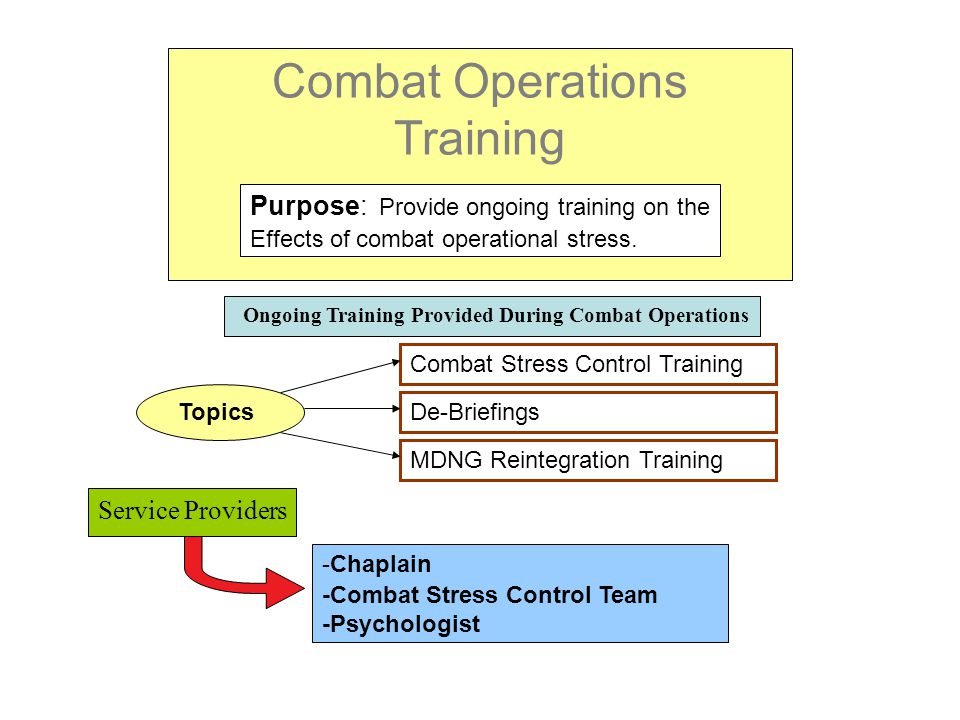 Combat Operations Training Purpose: Provide ongoing training on the Effects of combat operational stress.