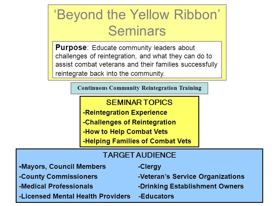 'Beyond the Yellow Ribbon' Seminars Purpose: Educate community leaders about challenges of reintegration, and what they can do to assist combat veterans and their families successfully reintegrate back into the community.