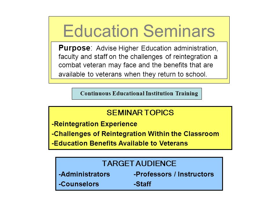 Education Seminars Purpose: Advise Higher Education administration, faculty and staff on the challenges of reintegration a combat veteran may face and the benefits that are available to veterans when they return to school.