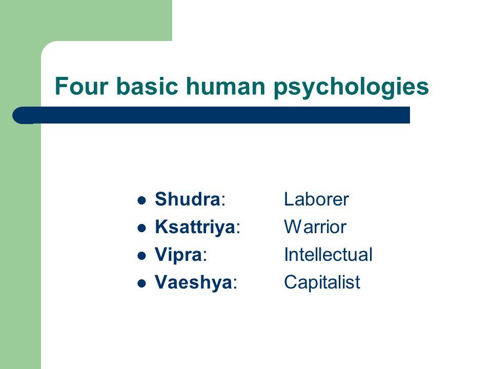 Four basic human psychologies Shudra: Laborer Ksattriya: Warrior Vipra: Intellectual Vaeshya: Capitalist