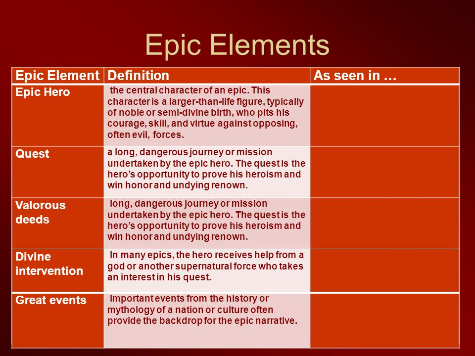 Epic Elements Epic ElementDefinitionAs seen in … Epic Hero Quest Valorous deeds Divine intervention Great events Epic ElementDefinitionAs seen in … Ep