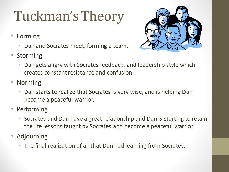 Tuckman's Theory Forming Dan and Socrates meet, forming a team. Storming Dan gets angry with Socrates feedback, and leadership style which creates con
