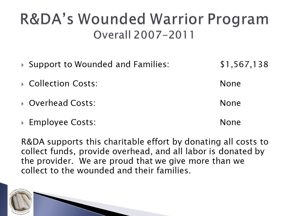  Support to Wounded and Families:$1,567,138  Collection Costs:None  Overhead Costs:None  Employee Costs:None R&DA supports this charitable effort by donating all costs to collect funds, provide overhead, and all labor is donated by the provider.