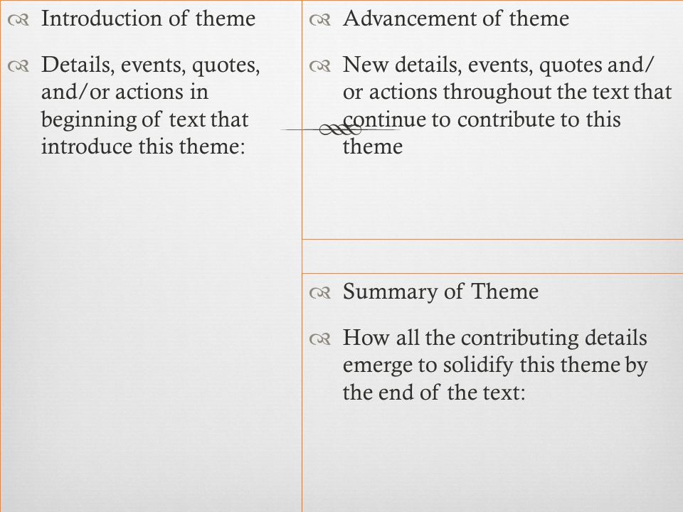  Introduction of theme  Details, events, quotes, and/or actions in beginning of text that introduce this theme:  Advancement of theme  New details