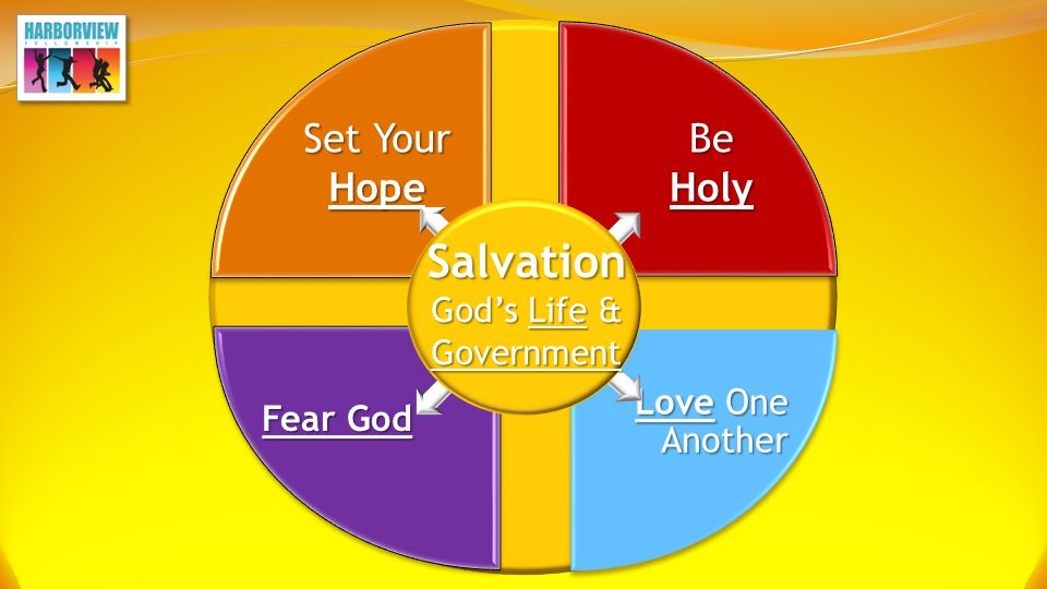 Love One Another Fear God Be Holy Set Your Hope Salvation God's Life & Government