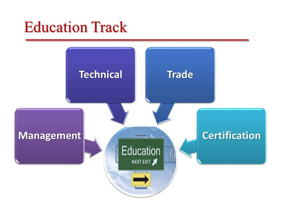 Education Track Management TechnicalTrade Certification