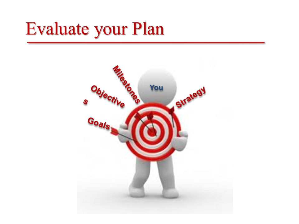Evaluate your Plan GoalsGoals Objective s StrategyStrategy MilestonesMilestones YouYou
