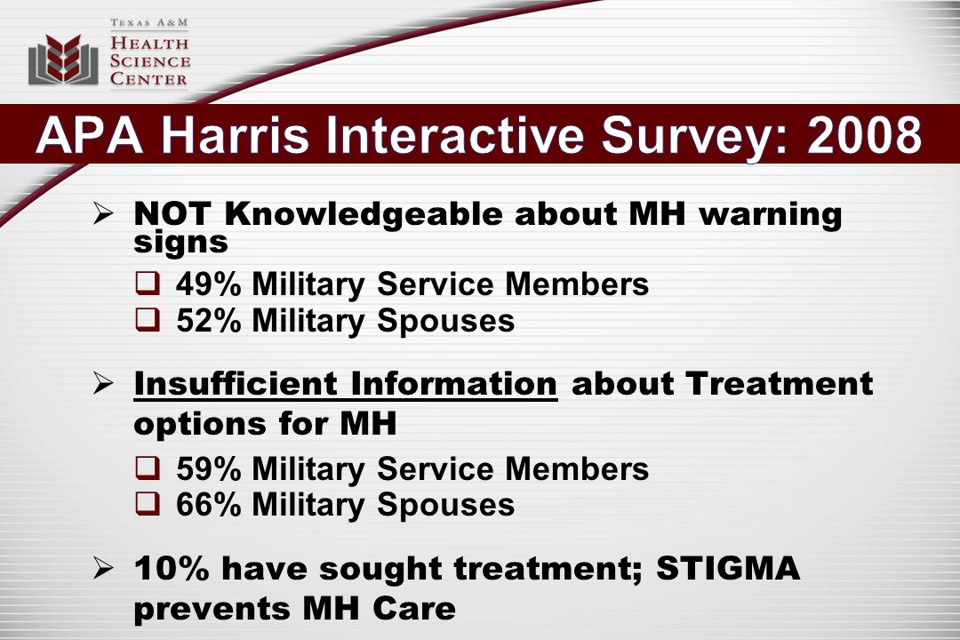  NOT Knowledgeable about MH warning signs  49% Military Service Members  52% Military Spouses  Insufficient Information about Treatment options for MH  59% Military Service Members  66% Military Spouses  10% have sought treatment; STIGMA prevents MH Care