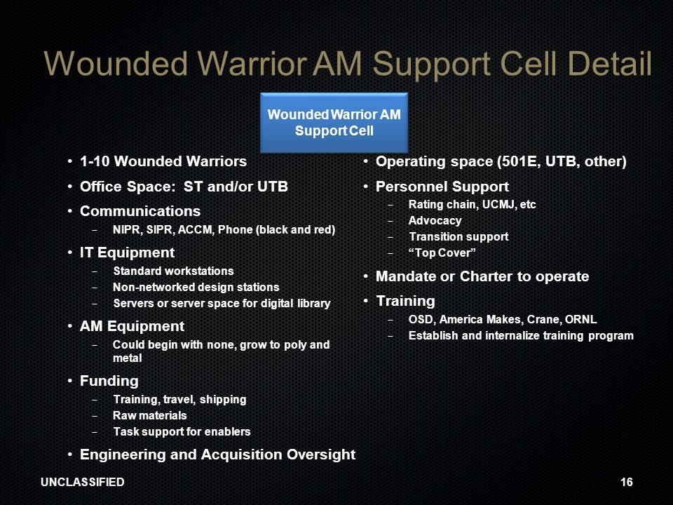 Wounded Warrior AM Support Cell Detail UNCLASSIFIED16 Wounded Warrior AM Support Cell 1-10 Wounded Warriors Office Space: ST and/or UTB Communications