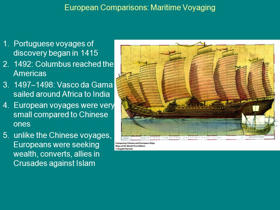 European Comparisons: Maritime Voyaging 1. Portuguese voyages of discovery began in 1415 2. 1492: Columbus reached the Americas 3. 1497–1498: Vasco da