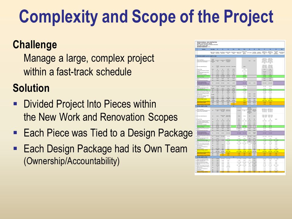 Complexity and Scope of the Project Challenge Manage a large, complex project within a fast-track schedule Solution  Divided Project Into Pieces within the New Work and Renovation Scopes  Each Piece was Tied to a Design Package  Each Design Package had its Own Team (Ownership/Accountability)