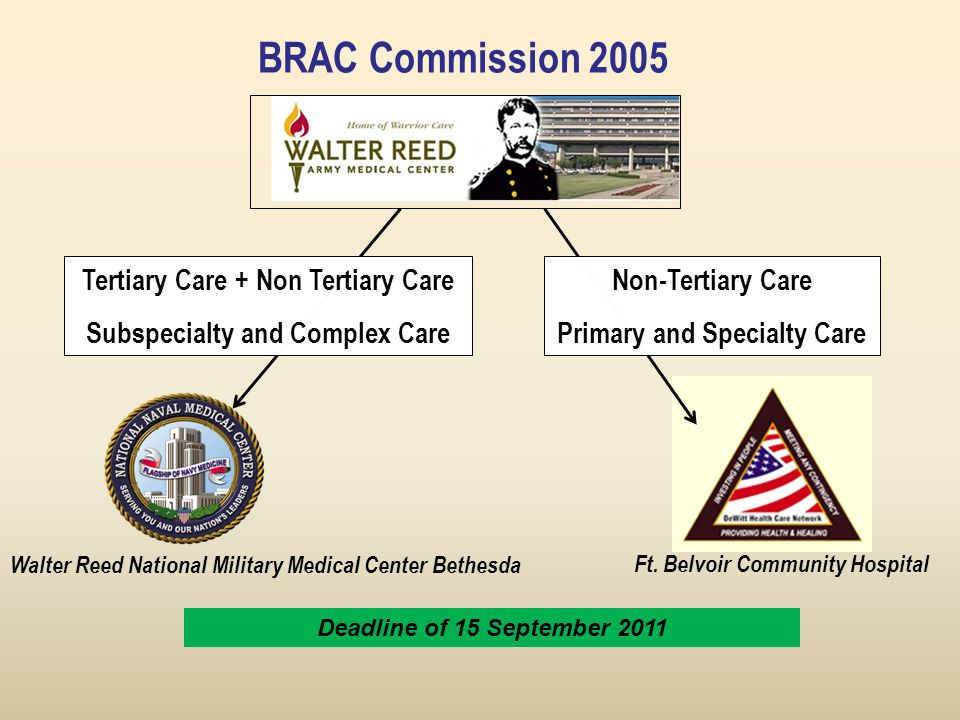 WRNMMCB BRAC Program Evolution Commission Report - September 2005 Add/Renovate 509,000 sf $246.3 million ~ 776 additional personnel Commission Report - September 2005 Add/Renovate 509,000 sf $246.3 million ~ 776 additional personnel Business Plan July 2006 837,000 sf $493 million 731 additional personnel Business Plan July 2006 837,000 sf $493 million 731 additional personnel As of 24 May 2007 1.057 million sf $697.5 million ~ 1,400 additional personnel As of 24 May 2007 1.057 million sf $697.5 million ~ 1,400 additional personnel Update Commission Data Set Update Price Factors Joint Space Analysis Update Commission Data Set Update Price Factors Joint Space Analysis Warrior Care Wing Update Price Factors Accelerate MILCON Realign Service Regions Warrior Care Wing Update Price Factors Accelerate MILCON Realign Service Regions TODAY >2.8 million sf $1.3 billion ~ 3,000 additional personnel TODAY >2.8 million sf $1.3 billion ~ 3,000 additional personnel Enlisted Barracks with Dining Facility Fitness Center Warrior Care Clinic, Admin, Parking Enlisted Barracks with Dining Facility Fitness Center Warrior Care Clinic, Admin, Parking As of 26 September 2007 2.5 million sf $939.6 million ~ 2,500 additional personnel As of 26 September 2007 2.5 million sf $939.6 million ~ 2,500 additional personnel On/off Base Traffic Mitigations Costs Recover Funding Shortfall for Garage #2 Additions to Phase 1 On/off Base Traffic Mitigations Costs Recover Funding Shortfall for Garage #2 Additions to Phase 1